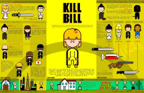 Os personagens de Kill Bill, organizados por Hirok-A